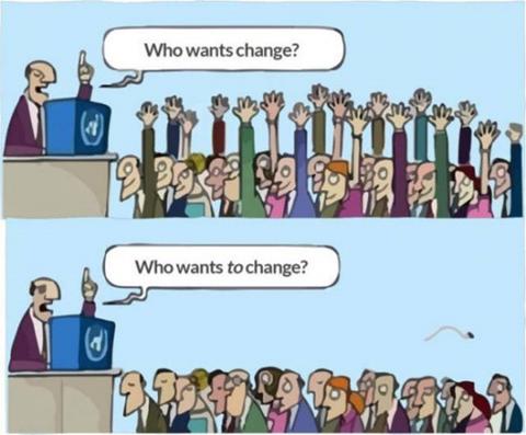 Die Bereitschaft zur Veränderung